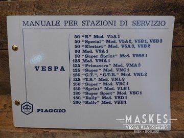 Werkplaats handboek modellen van 1966 tot 1975